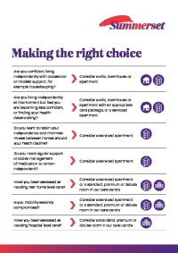 Making the right choice for you